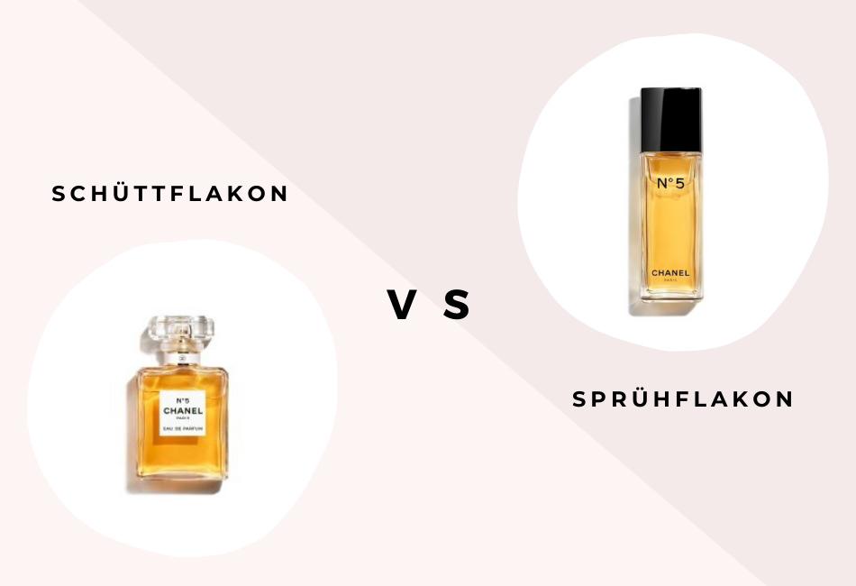 Haltbarkeit von Parfum: Schüttflakon vs. Sprühflakon