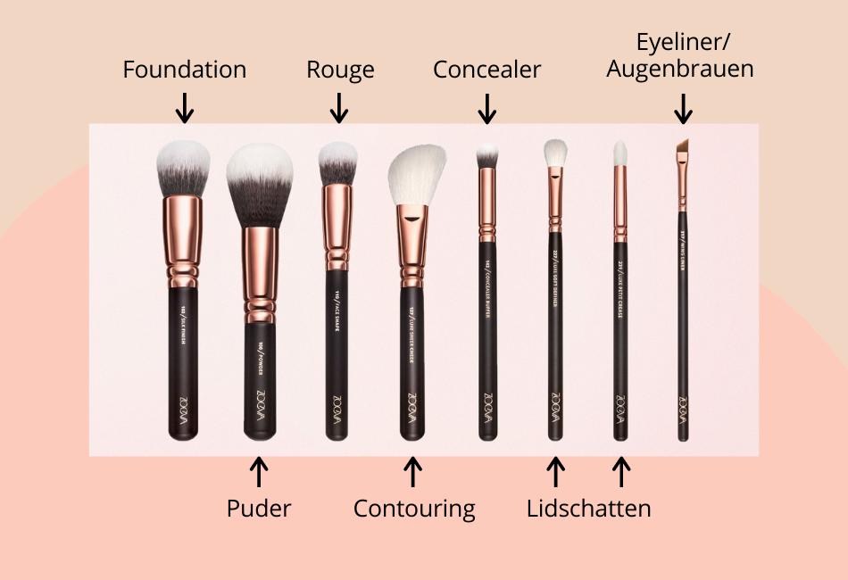 Übersicht Make-up Pinsel